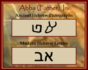 Father in Hebrew: Alef Bet