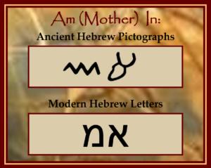 Mother in Hebrew: Alef Mem