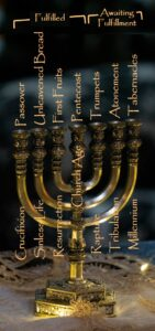 Menorah with Seven Feasts of the Lord
