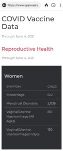 OpenVAERS Dashboard Reproductive Health